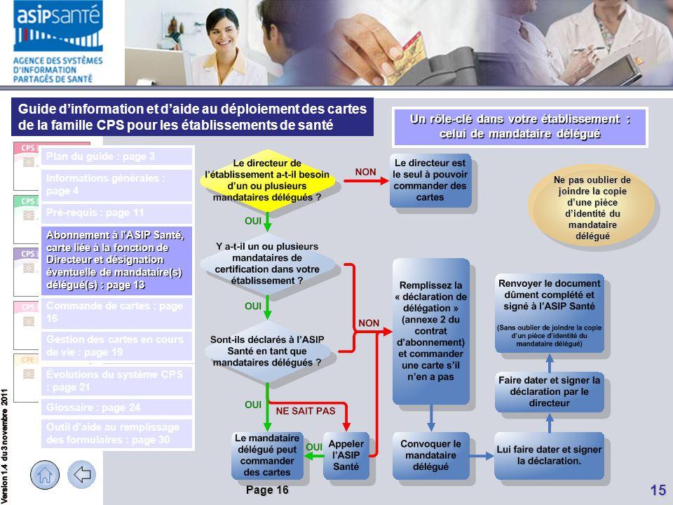 Guide d'information et d'aide au déploiement des cartes de la famille CPS pour les établissements de santé 15 Un rôle-clé dans votre établissement : c