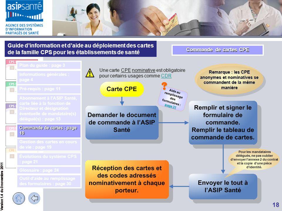 Guide d'information et d'aide au déploiement des cartes de la famille CPS pour les établissements de santé 18 Remarque : les CPE anonymes et nominativ
