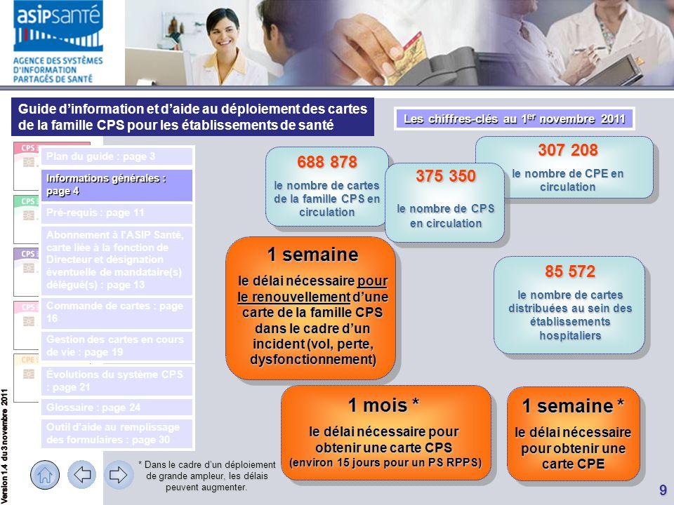 Guide d'information et d'aide au déploiement des cartes de la famille CPS pour les établissements de santé Outil d'aide au remplissage des formulaires