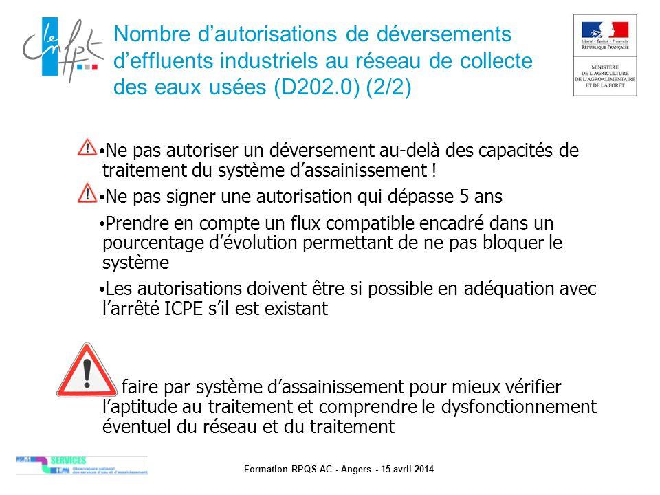 Formation RPQS AC - Angers - 15 avril 2014 Nombre d'autorisations de déversements d'effluents industriels au réseau de collecte des eaux usées (D202.0