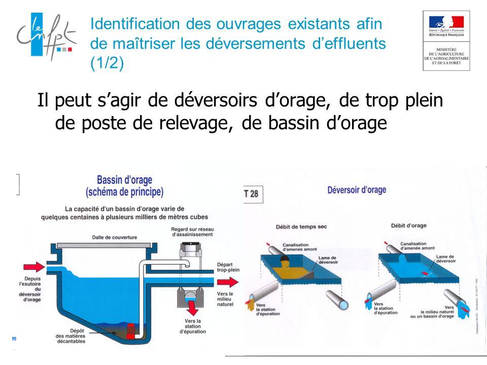 Formation RPQS AC - Angers - 15 avril 2014 Identification des ouvrages existants afin de maîtriser les déversements d'effluents (1/2) Il peut s'agir d