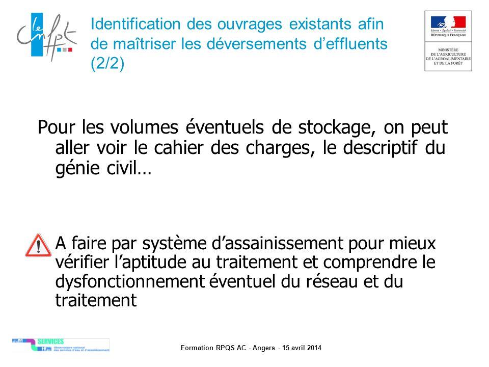 Formation RPQS AC - Angers - 15 avril 2014 Identification des ouvrages existants afin de maîtriser les déversements d'effluents (2/2) Pour les volumes