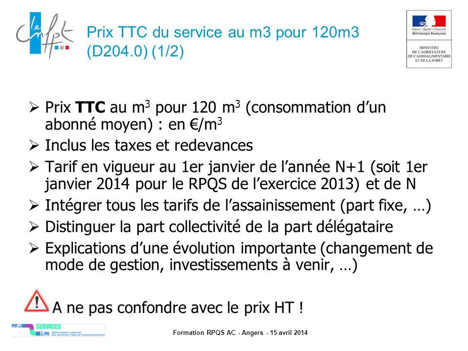 Formation RPQS AC - Angers - 15 avril 2014 Prix TTC du service au m3 pour 120m3 (D204.0) (1/2)  Prix TTC au m 3 pour 120 m 3 (consommation d'un abonn