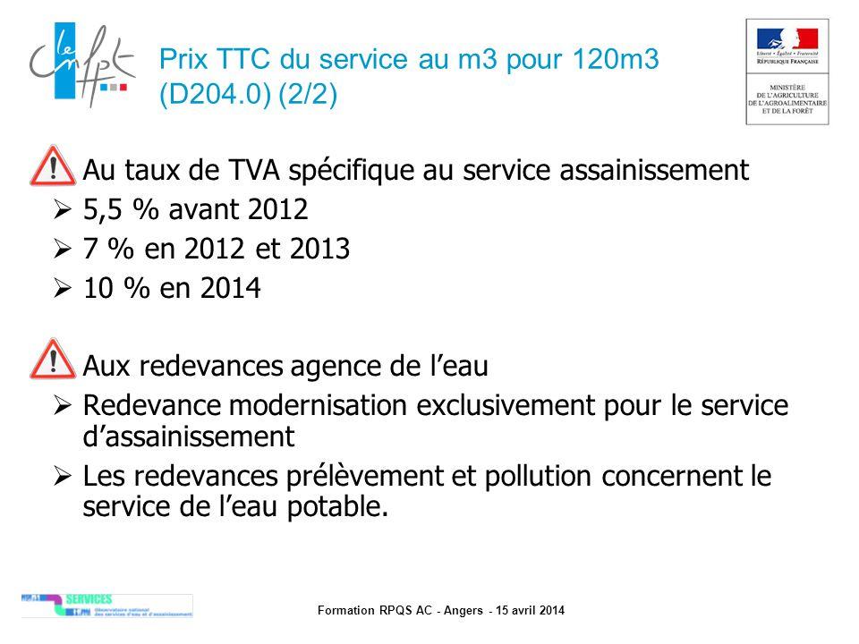 Formation RPQS AC - Angers - 15 avril 2014 Prix TTC du service au m3 pour 120m3 (D204.0) (2/2)  Au taux de TVA spécifique au service assainissement 