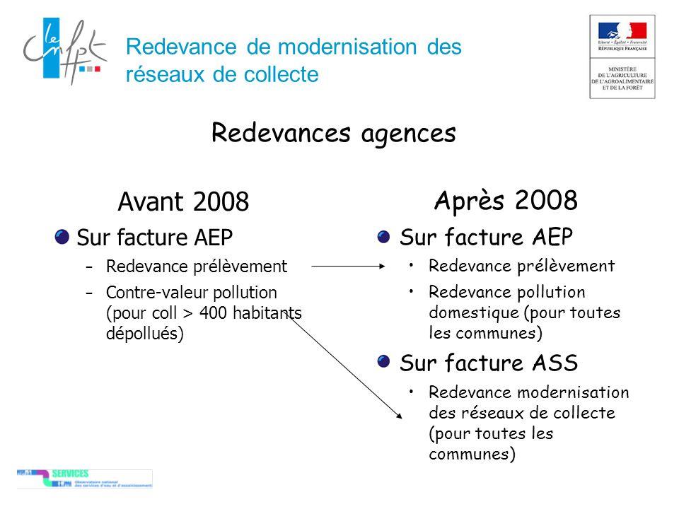 Redevance de modernisation des réseaux de collecte Avant 2008 Sur facture AEP – Redevance prélèvement – Contre-valeur pollution (pour coll > 400 habit