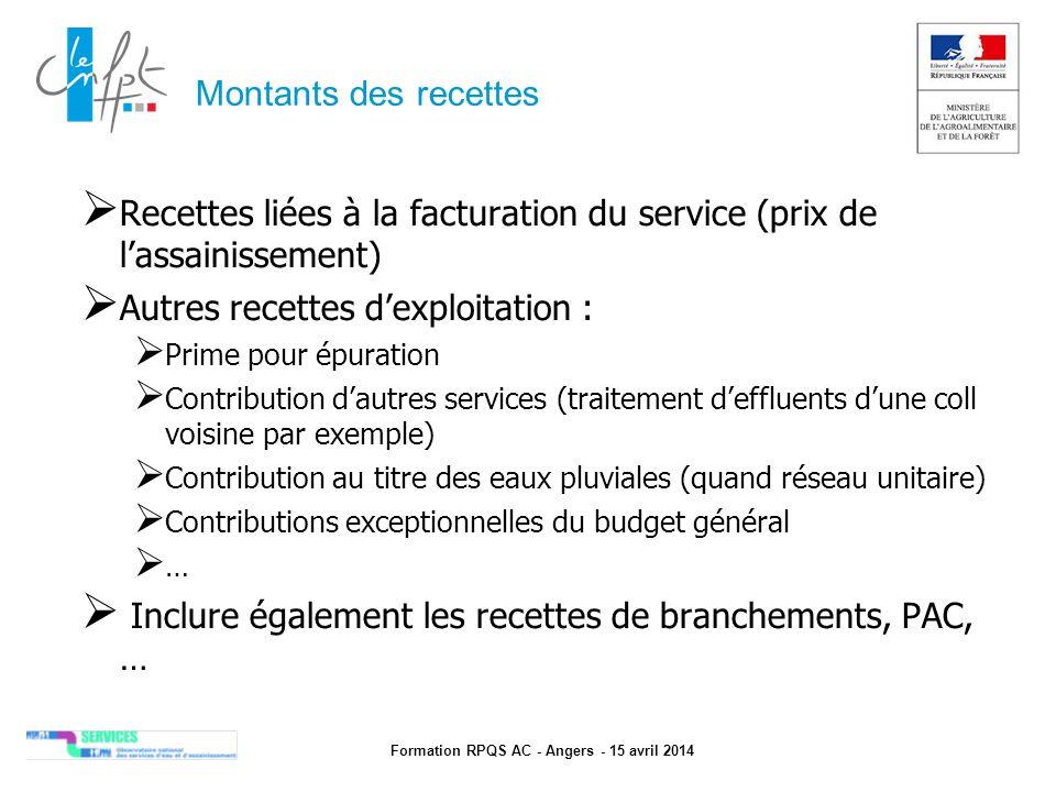 Formation RPQS AC - Angers - 15 avril 2014 Montants des recettes  Recettes liées à la facturation du service (prix de l'assainissement)  Autres rece
