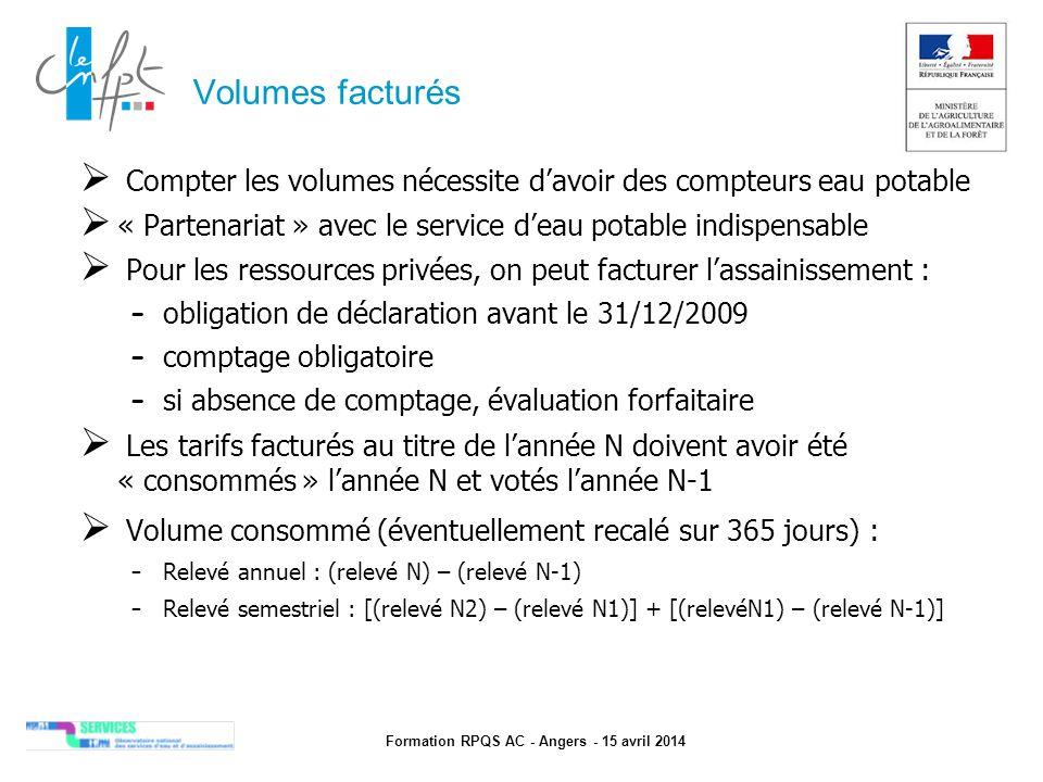 Formation RPQS AC - Angers - 15 avril 2014 Volumes facturés  Compter les volumes nécessite d'avoir des compteurs eau potable  « Partenariat » avec l