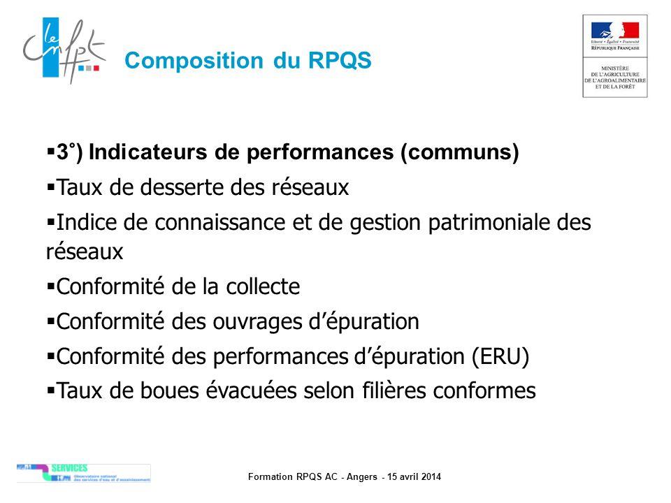 Formation RPQS AC - Angers - 15 avril 2014  3°) Indicateurs de performances (communs)  Taux de desserte des réseaux  Indice de connaissance et de g