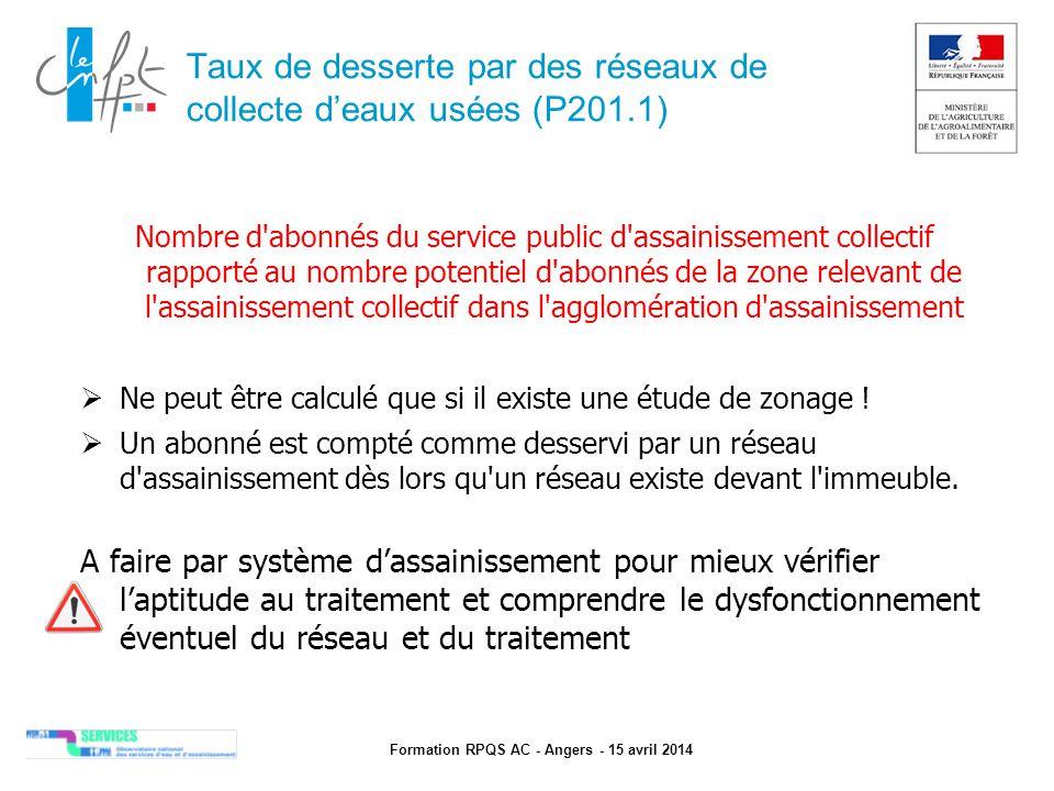 Formation RPQS AC - Angers - 15 avril 2014 Taux de desserte par des réseaux de collecte d'eaux usées (P201.1) Nombre d'abonnés du service public d'ass