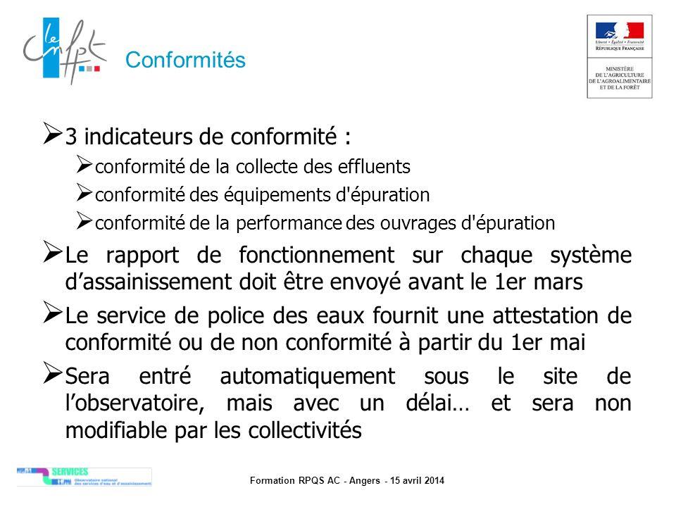 Formation RPQS AC - Angers - 15 avril 2014 Conformités  3 indicateurs de conformité :  conformité de la collecte des effluents  conformité des équi