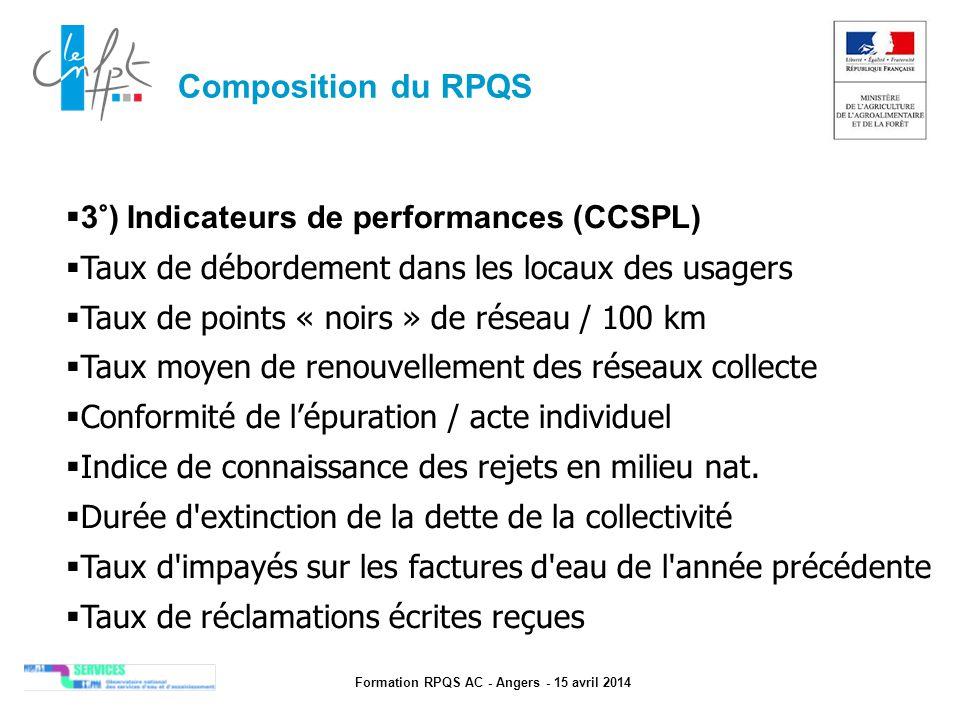 Formation RPQS AC - Angers - 15 avril 2014  3°) Indicateurs de performances (CCSPL)  Taux de débordement dans les locaux des usagers  Taux de point