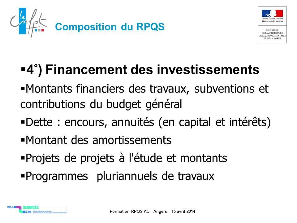 Formation RPQS AC - Angers - 15 avril 2014  4°) Financement des investissements  Montants financiers des travaux, subventions et contributions du bu