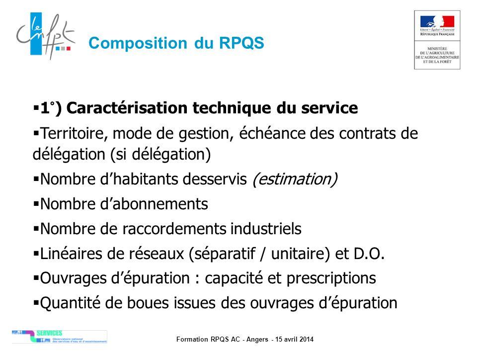 Formation RPQS AC - Angers - 15 avril 2014 Indice de connaissance et de gestion patrimoniale des réseaux de collecte des eaux usées (P202.2b) (1/2)  Nouvel indicateur à compter de l'exercice 2013 (Arrêté du 02/12/2013)  pas de comparaison possible avec les années antérieures  La valeur de cet indice varie entre 0 et 120  Les points sont attribués en « tout ou rien ».