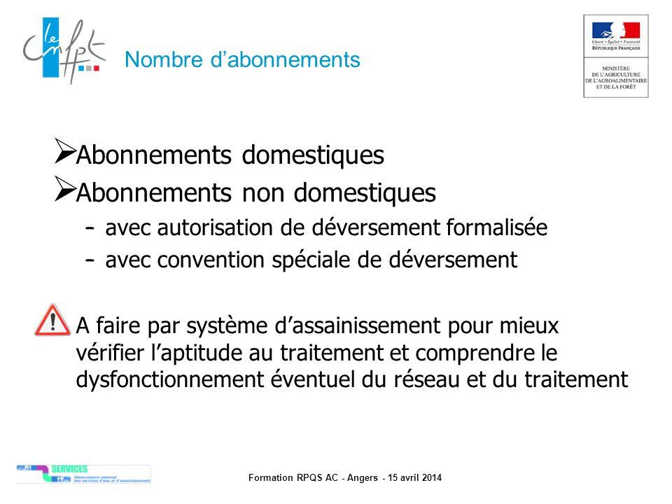 Formation RPQS AC - Angers - 15 avril 2014 Nombre d'abonnements  Abonnements domestiques  Abonnements non domestiques – avec autorisation de déverse