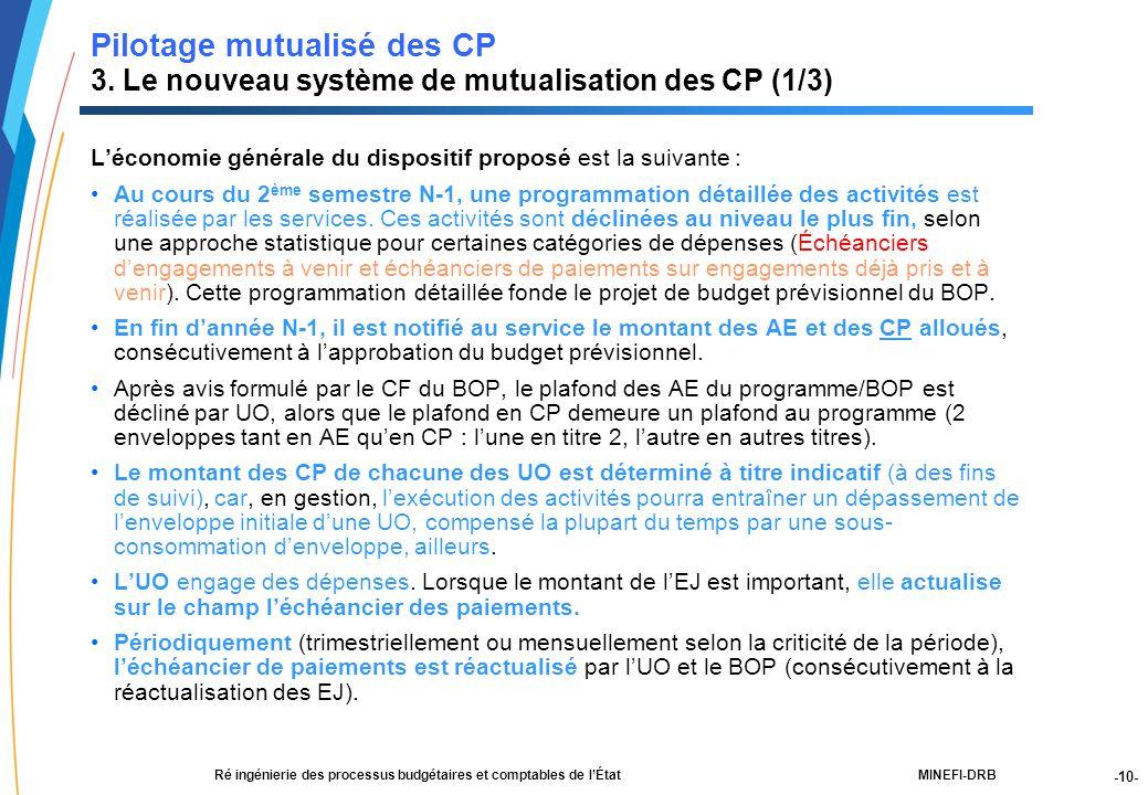 -10- 21188-00-PEBC réunion CF RT JLG-2Dec03-NM-Par.ppt MINEFI-DRBRé ingénierie des processus budgétaires et comptables de l'État Pilotage mutualisé des CP 3.