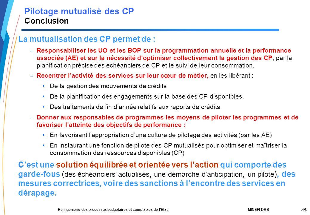 -15- 21188-00-PEBC réunion CF RT JLG-2Dec03-NM-Par.ppt MINEFI-DRBRé ingénierie des processus budgétaires et comptables de l'État La mutualisation des CP permet de : – Responsabiliser les UO et les BOP sur la programmation annuelle et la performance associée (AE) et sur la nécessité d'optimiser collectivement la gestion des CP, par la planification précise des échéanciers de CP et le suivi de leur consommation.