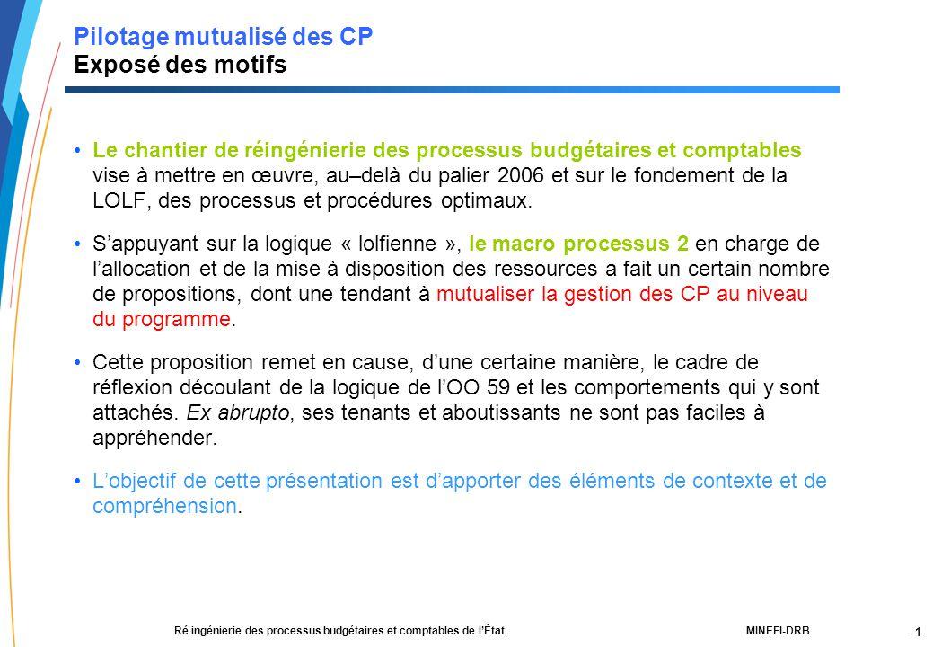 -2- 21188-00-PEBC réunion CF RT JLG-2Dec03-NM-Par.ppt MINEFI-DRBRé ingénierie des processus budgétaires et comptables de l'État Pilotage mutualisé des CP Sommaire 1.Le constat sous l'empire de l'ordonnance de 59 2.La remise en ordre logique de la LOLF 3.Le nouveau système de mutualisation des CP 4.Les conséquences d'une éventuelle reconduction d'un contrôle des CP au niveau de l'UO ANNEXE Réponses aux questions posées