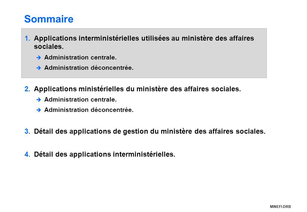 MINEFI-DRB Sommaire 1.Applications interministérielles utilisées au ministère des affaires sociales.