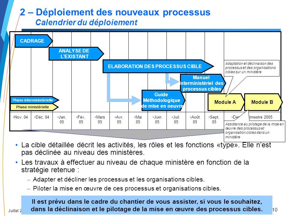 10 Juillet 2005 2 – Déploiement des nouveaux processus Calendrier du déploiement Sept. 05 Dernier trimestre 2005Août 05 Juil. 05 Juin 05 Mai 05 Avr. 0
