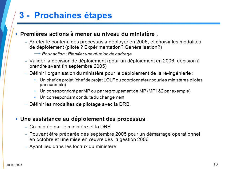 13 Juillet 2005 3 - Prochaines étapes Premières actions à mener au niveau du ministère : – Arrêter le contenu des processus à déployer en 2006, et cho