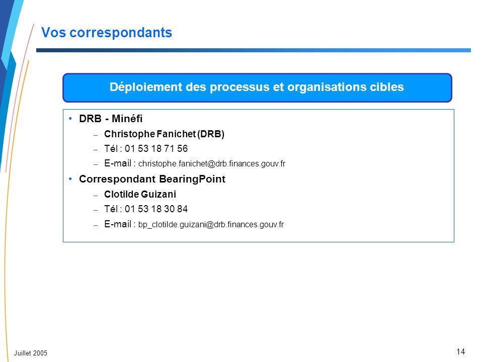 14 Juillet 2005 Vos correspondants DRB - Minéfi – Christophe Fanichet (DRB) – Tél : 01 53 18 71 56 – E-mail : christophe.fanichet@drb.finances.gouv.fr