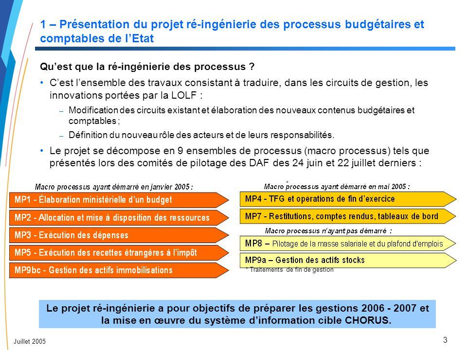 4 Juillet 2005 1 – Présentation du projet ré-ingénierie des processus budgétaires et comptables de l'État La ré-ingénierie des processus fait partie de la feuille de route et du plan de déploiement demandé aux ministères lors du comité de pilotage des DAF du 27 mai dernier.