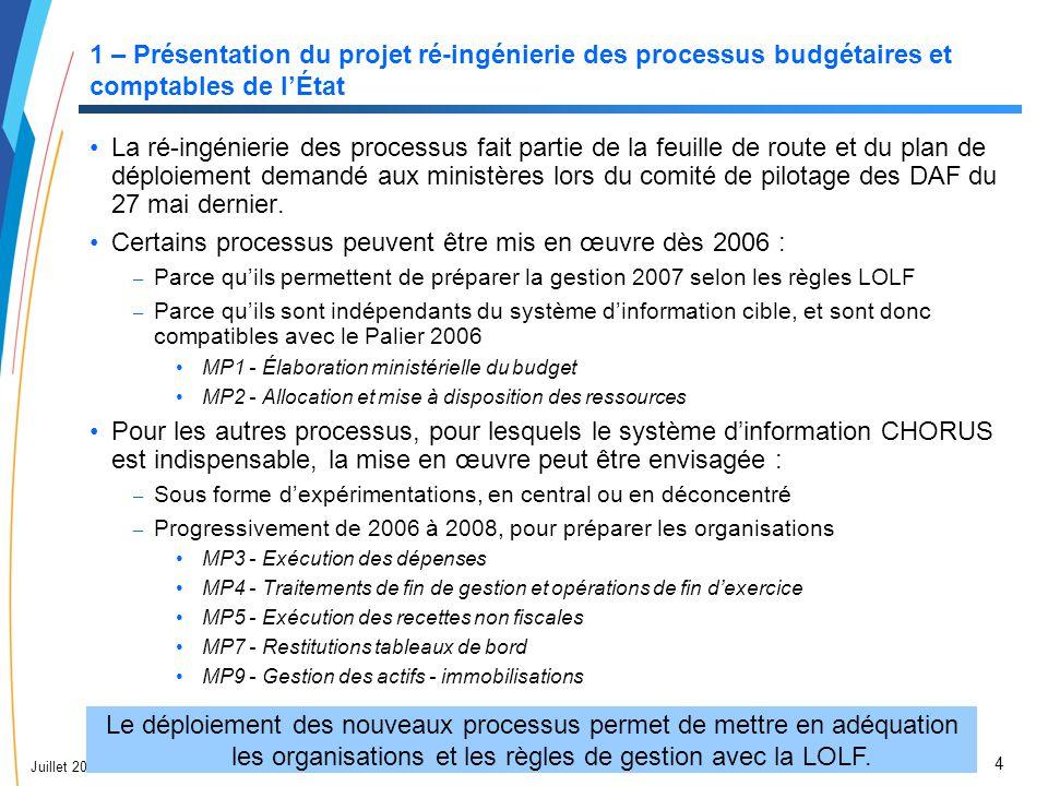 5 Juillet 2005 1 – Ré-ingénierie des processus budgétaires et comptables de l'État Participation des ministères L'objectif est aujourd'hui de décliner et adapter les processus au niveau des ministères.