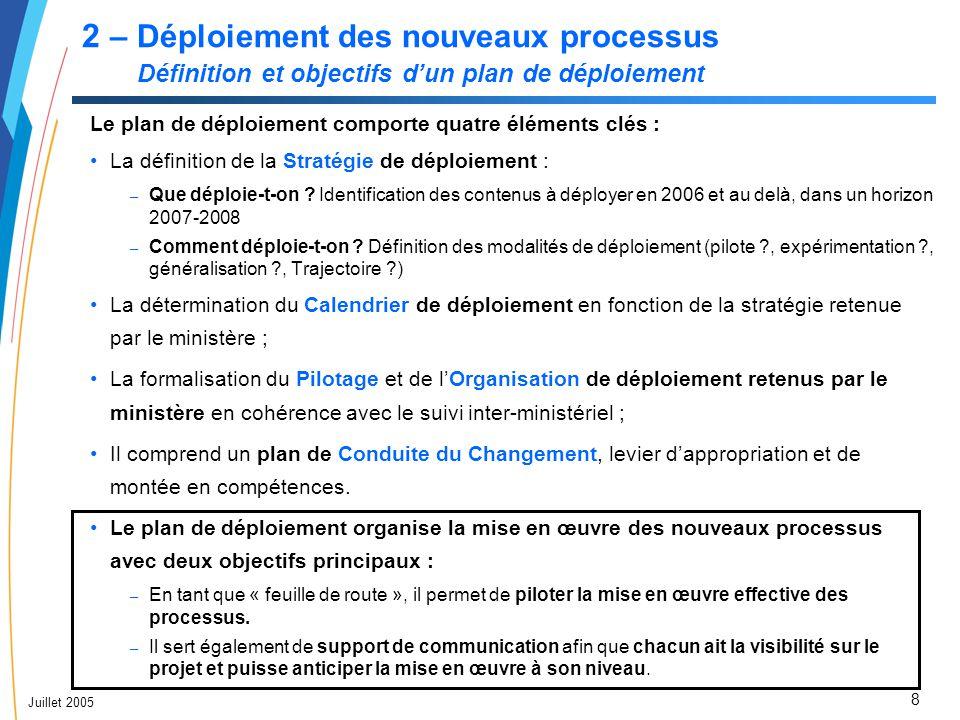 8 Juillet 2005 2 – Déploiement des nouveaux processus Définition et objectifs d'un plan de déploiement Le plan de déploiement comporte quatre éléments