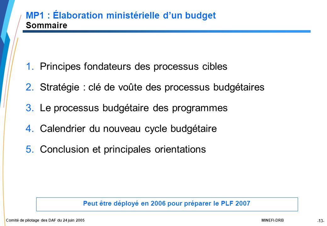 -13- MINEFI-DRBComité de pilotage des DAF du 24 juin 2005 MP1 : Élaboration ministérielle d'un budget Sommaire 1.