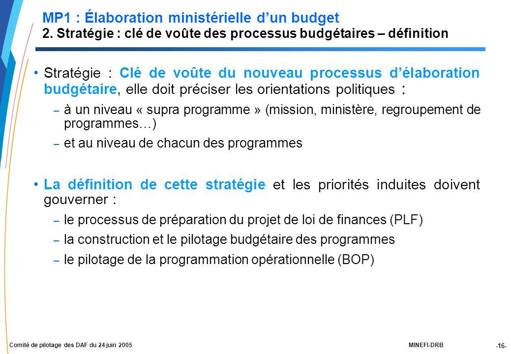 -16- MINEFI-DRBComité de pilotage des DAF du 24 juin 2005 Stratégie : Clé de voûte du nouveau processus d'élaboration budgétaire, elle doit préciser les orientations politiques : – à un niveau « supra programme » (mission, ministère, regroupement de programmes…) – et au niveau de chacun des programmes La définition de cette stratégie et les priorités induites doivent gouverner : – le processus de préparation du projet de loi de finances (PLF) – la construction et le pilotage budgétaire des programmes – le pilotage de la programmation opérationnelle (BOP) MP1 : Élaboration ministérielle d'un budget 2.