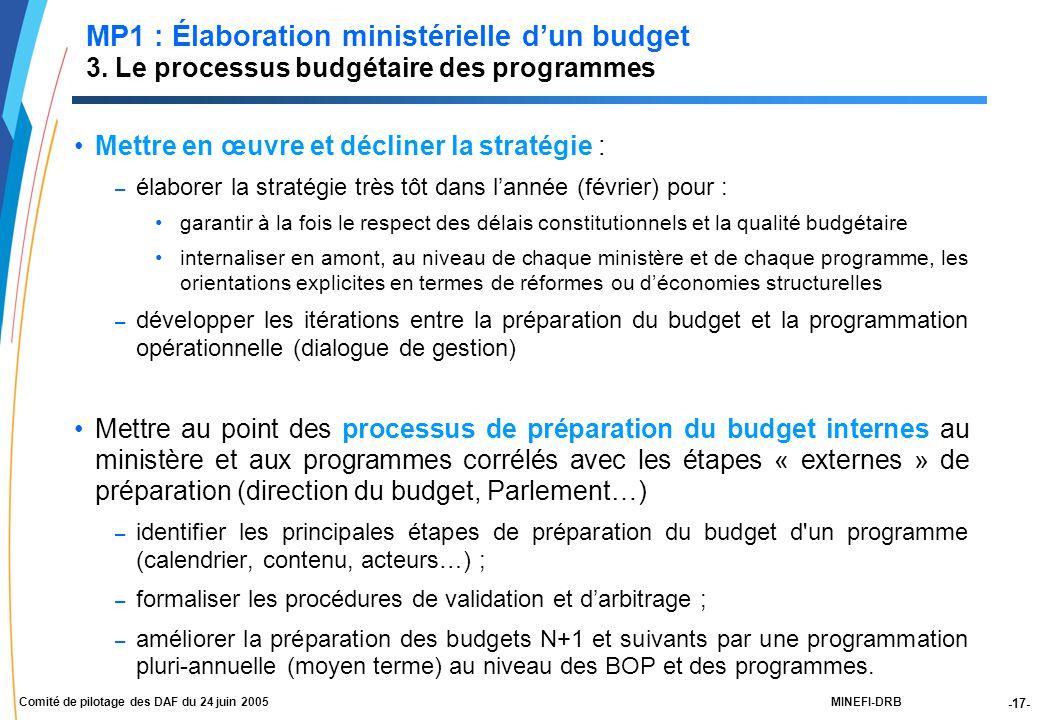 -17- MINEFI-DRBComité de pilotage des DAF du 24 juin 2005 MP1 : Élaboration ministérielle d'un budget 3.