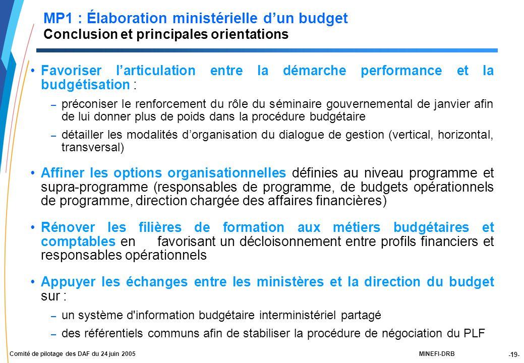 -19- MINEFI-DRBComité de pilotage des DAF du 24 juin 2005 Favoriser l'articulation entre la démarche performance et la budgétisation : – préconiser le renforcement du rôle du séminaire gouvernemental de janvier afin de lui donner plus de poids dans la procédure budgétaire – détailler les modalités d'organisation du dialogue de gestion (vertical, horizontal, transversal) Affiner les options organisationnelles définies au niveau programme et supra-programme (responsables de programme, de budgets opérationnels de programme, direction chargée des affaires financières) Rénover les filières de formation aux métiers budgétaires et comptables en favorisant un décloisonnement entre profils financiers et responsables opérationnels Appuyer les échanges entre les ministères et la direction du budget sur : – un système d information budgétaire interministériel partagé – des référentiels communs afin de stabiliser la procédure de négociation du PLF MP1 : Élaboration ministérielle d'un budget Conclusion et principales orientations