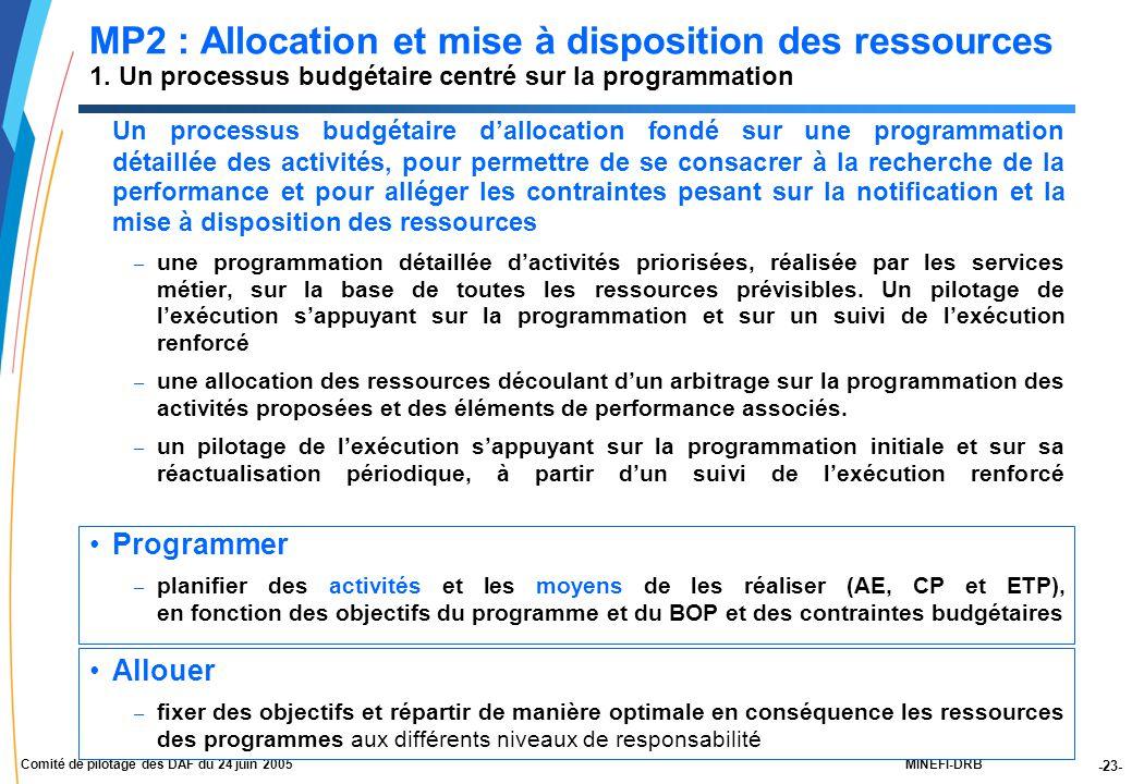 -23- MINEFI-DRBComité de pilotage des DAF du 24 juin 2005 MP2 : Allocation et mise à disposition des ressources 1.