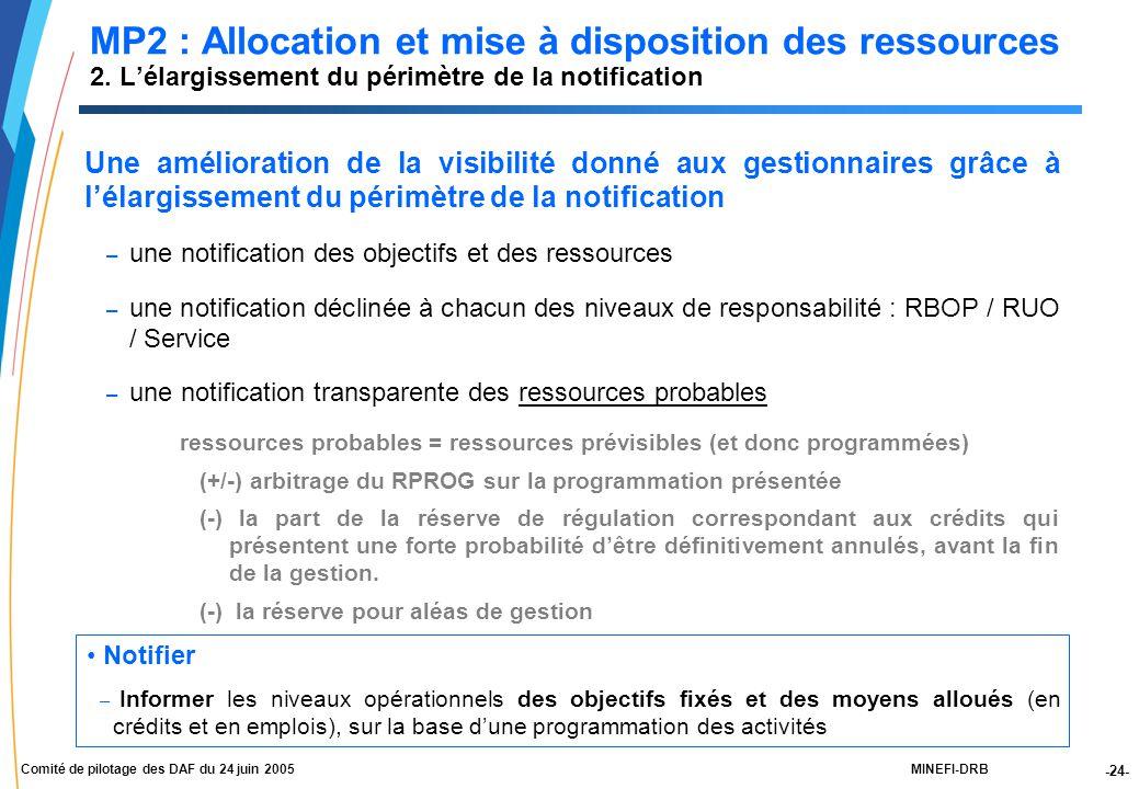-24- MINEFI-DRBComité de pilotage des DAF du 24 juin 2005 MP2 : Allocation et mise à disposition des ressources 2.