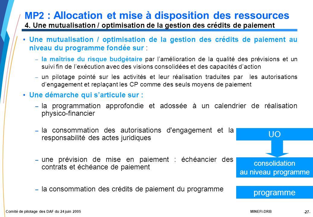 -27- MINEFI-DRBComité de pilotage des DAF du 24 juin 2005 Une mutualisation / optimisation de la gestion des crédits de paiement au niveau du programme fondée sur : – la maîtrise du risque budgétaire par l'amélioration de la qualité des prévisions et un suivi fin de l'exécution avec des visions consolidées et des capacités d'action – un pilotage pointé sur les activités et leur réalisation traduites par les autorisations d'engagement et replaçant les CP comme des seuls moyens de paiement Une démarche qui s'articule sur : – la programmation approfondie et adossée à un calendrier de réalisation physico-financier MP2 : Allocation et mise à disposition des ressources 4.