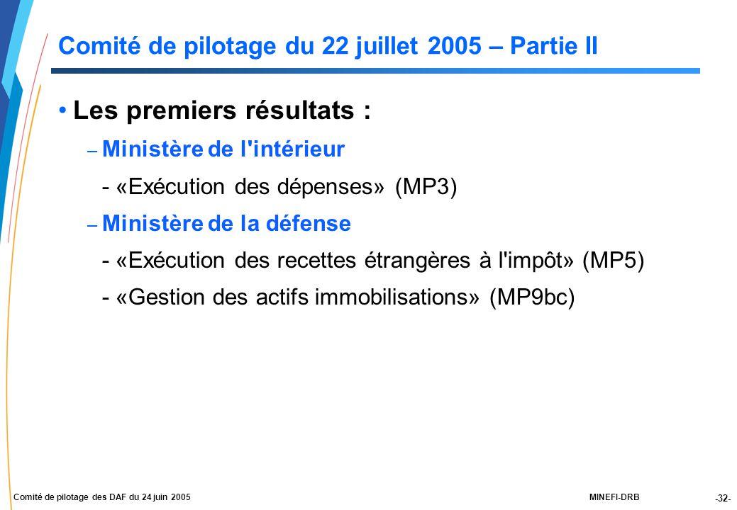 -32- MINEFI-DRBComité de pilotage des DAF du 24 juin 2005 Comité de pilotage du 22 juillet 2005 – Partie II Les premiers résultats : – Ministère de l intérieur - «Exécution des dépenses» (MP3) – Ministère de la défense - «Exécution des recettes étrangères à l impôt» (MP5) - «Gestion des actifs immobilisations» (MP9bc)