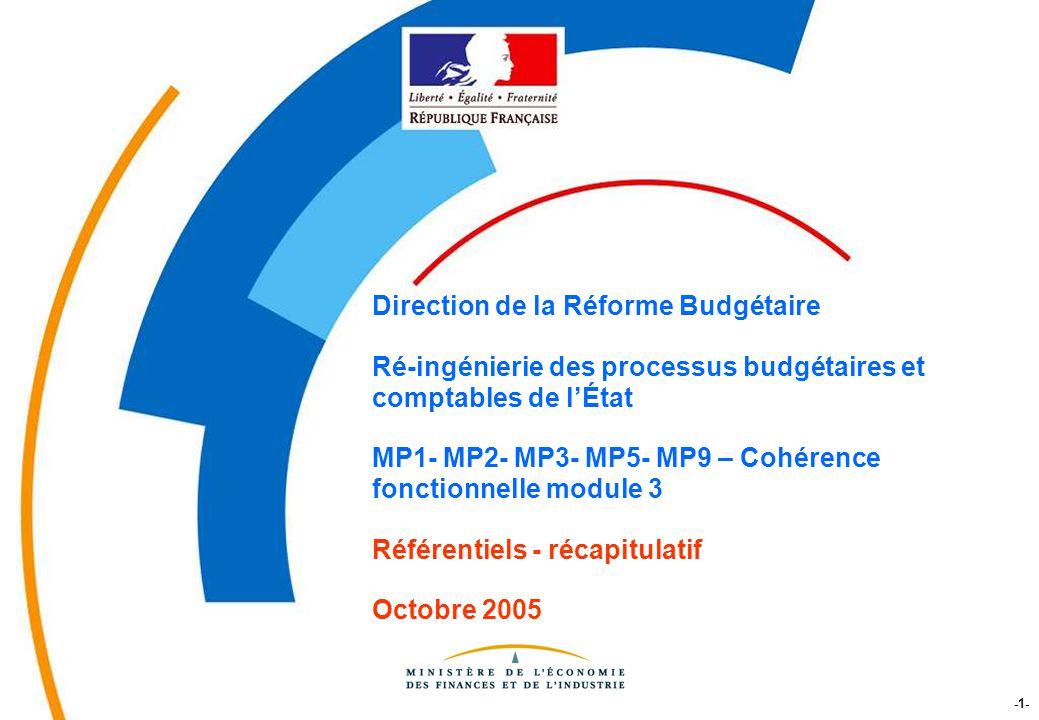 -1- 21188-00-PEBC réunion CF RT JLG-2Dec03-NM-Par.ppt MINEFI-DRBOctobre 2005 Direction de la Réforme Budgétaire Ré-ingénierie des processus budgétaires et comptables de l'État MP1- MP2- MP3- MP5- MP9 – Cohérence fonctionnelle module 3 Référentiels - récapitulatif Octobre 2005