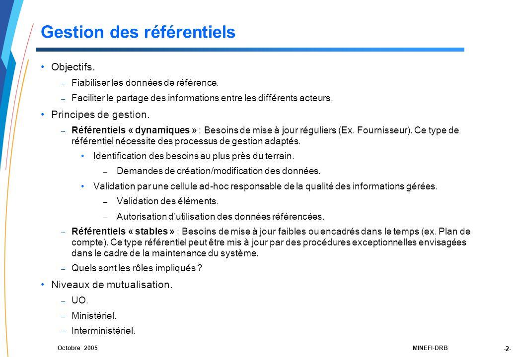 -2- 21188-00-PEBC réunion CF RT JLG-2Dec03-NM-Par.ppt MINEFI-DRBOctobre 2005 Gestion des référentiels Objectifs. – Fiabiliser les données de référence