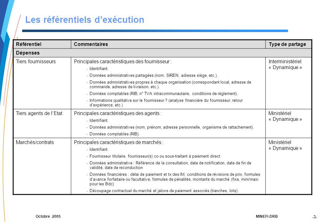 -3- 21188-00-PEBC réunion CF RT JLG-2Dec03-NM-Par.ppt MINEFI-DRBOctobre 2005 Les référentiels d'exécution RéférentielCommentairesType de partage Dépenses Tiers fournisseursPrincipales caractéristiques des fournisseur : - Identifiant.