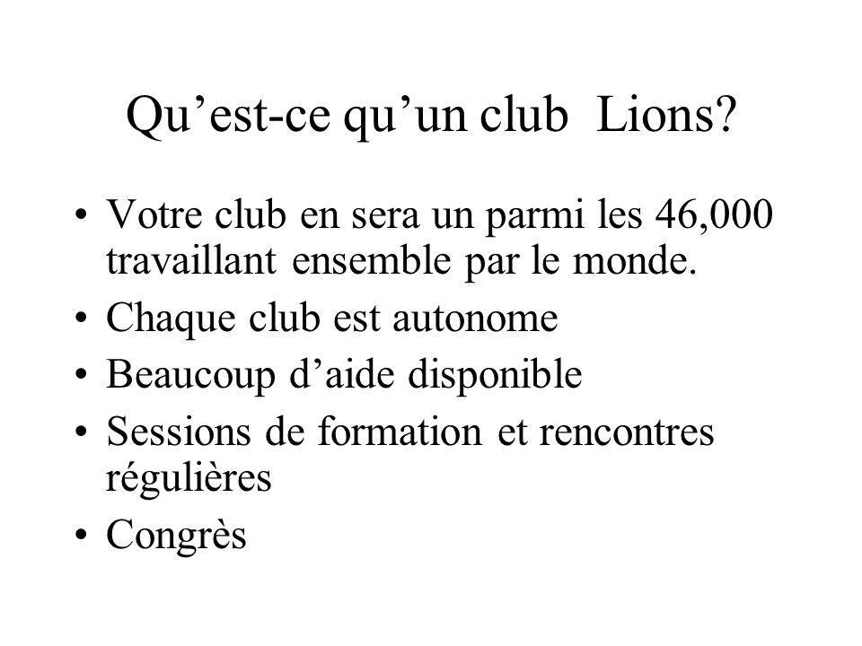 Pourquoi un club? Seul ou en groupe