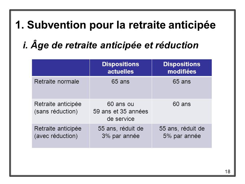 1. Subvention pour la retraite anticipée i.
