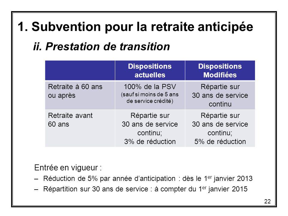 1. Subvention pour la retraite anticipée Entrée en vigueur : –Réduction de 5% par année d'anticipation : dès le 1 er janvier 2013 –Répartition sur 30