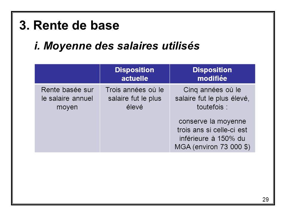 i. Moyenne des salaires utilisés Disposition actuelle Disposition modifiée Rente basée sur le salaire annuel moyen Trois années où le salaire fut le p