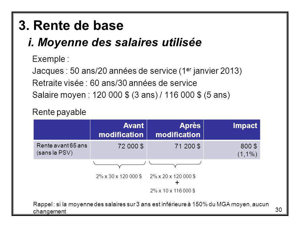 3. Rente de base Exemple : Jacques : 50 ans/20 années de service (1 er janvier 2013) Retraite visée : 60 ans/30 années de service Salaire moyen : 120