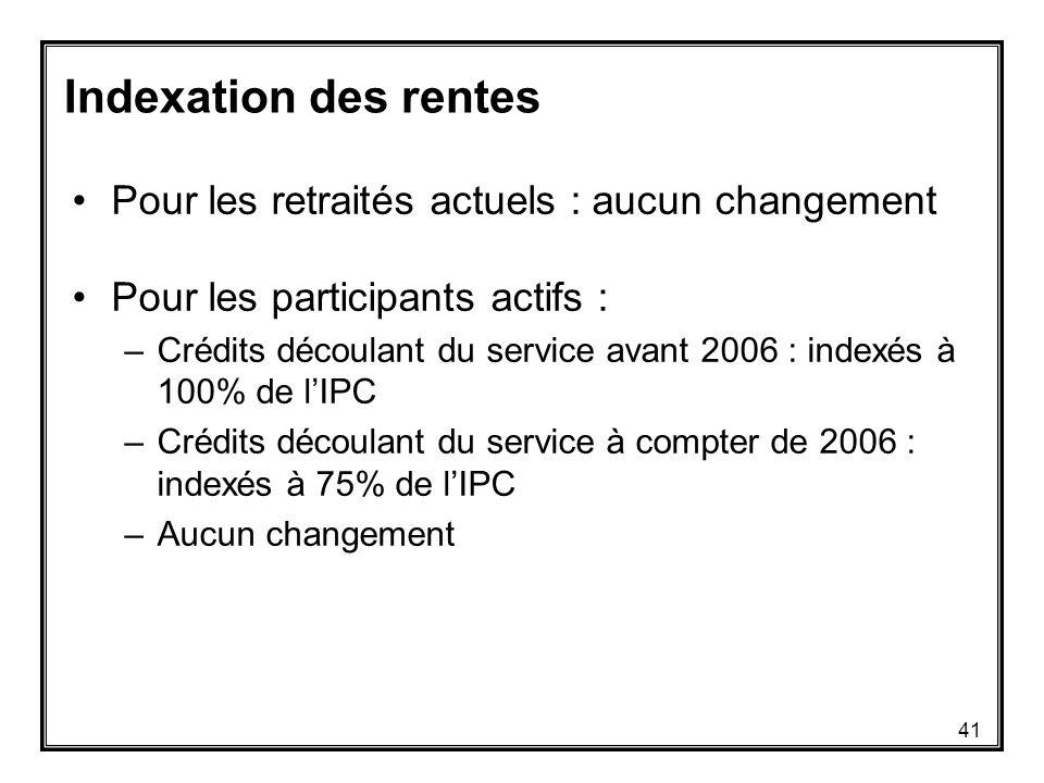 Pour les retraités actuels : aucun changement Pour les participants actifs : –Crédits découlant du service avant 2006 : indexés à 100% de l'IPC –Crédits découlant du service à compter de 2006 : indexés à 75% de l'IPC –Aucun changement Indexation des rentes 41
