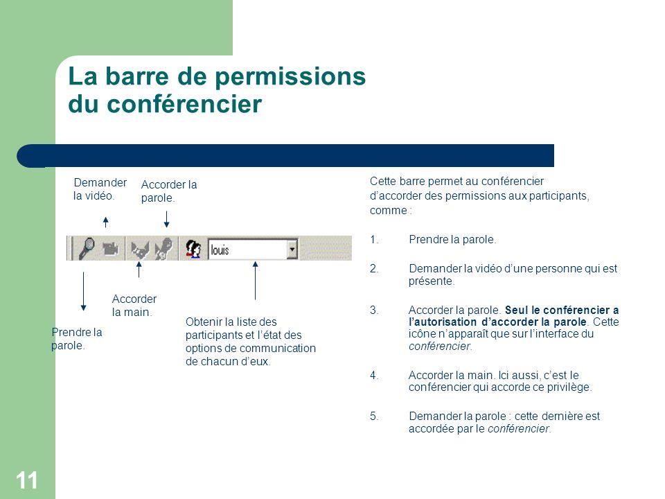 11 La barre de permissions du conférencier Cette barre permet au conférencier d'accorder des permissions aux participants, comme : 1.Prendre la parole.