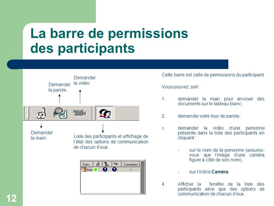 12 La barre de permissions des participants Cette barre est celle de permissions du participant.