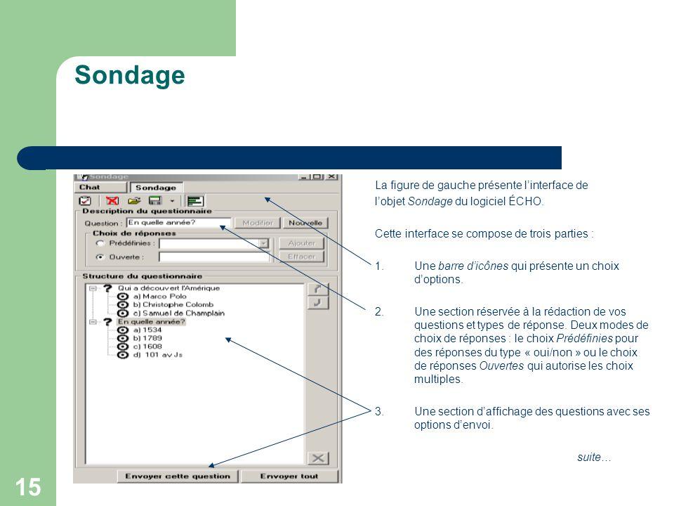 15 Sondage La figure de gauche présente l'interface de l'objet Sondage du logiciel ÉCHO.