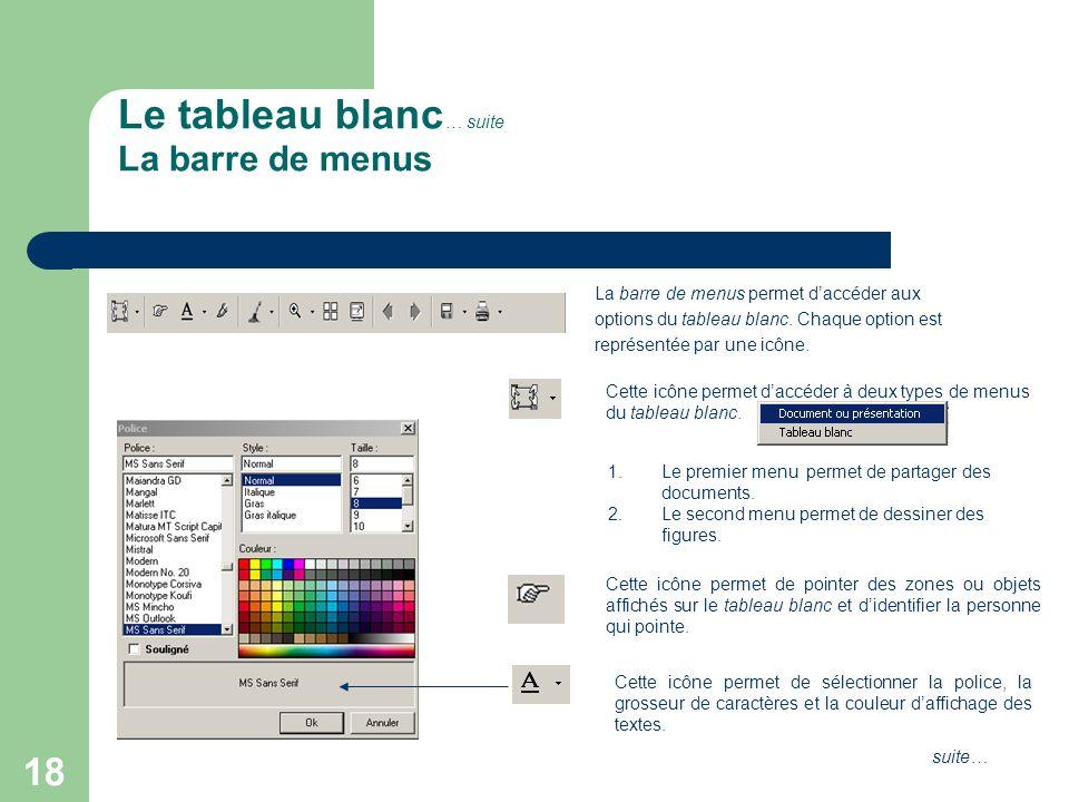 18 Le tableau blanc … suite La barre de menus La barre de menus permet d'accéder aux options du tableau blanc.