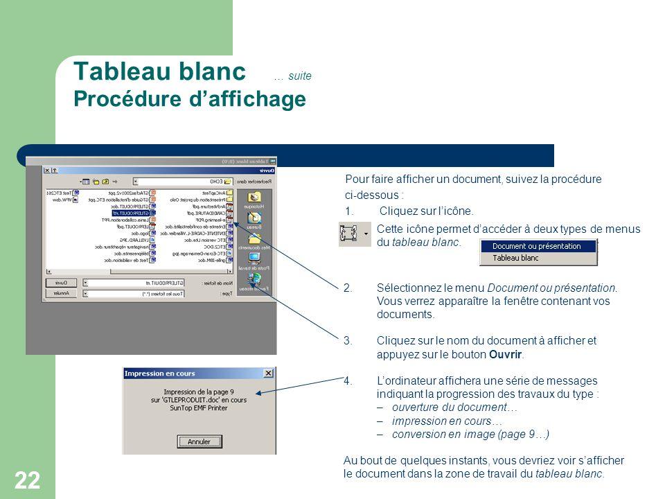 22 Tableau blanc … suite Procédure d'affichage Pour faire afficher un document, suivez la procédure ci-dessous : 1.